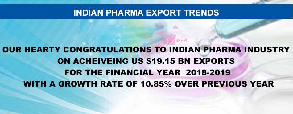 Indian Pharma Exports